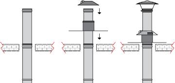 fasi-installazione