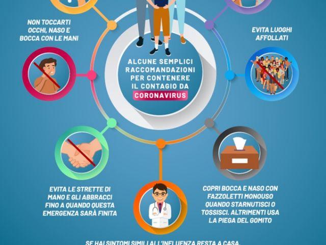 Fibrotubi Srl Immagine Prevenzione_Governo x COVID_17-04-20